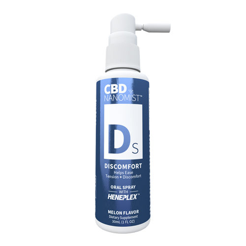 CBDNanomist Discomfort | cbd nano spray | Cannabutter recipes